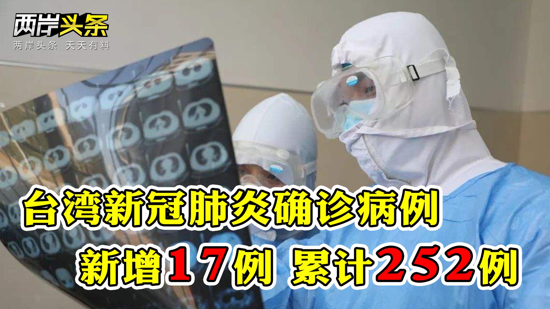 新增17例 臺灣地區新冠肺炎確診病例增至252例圖片