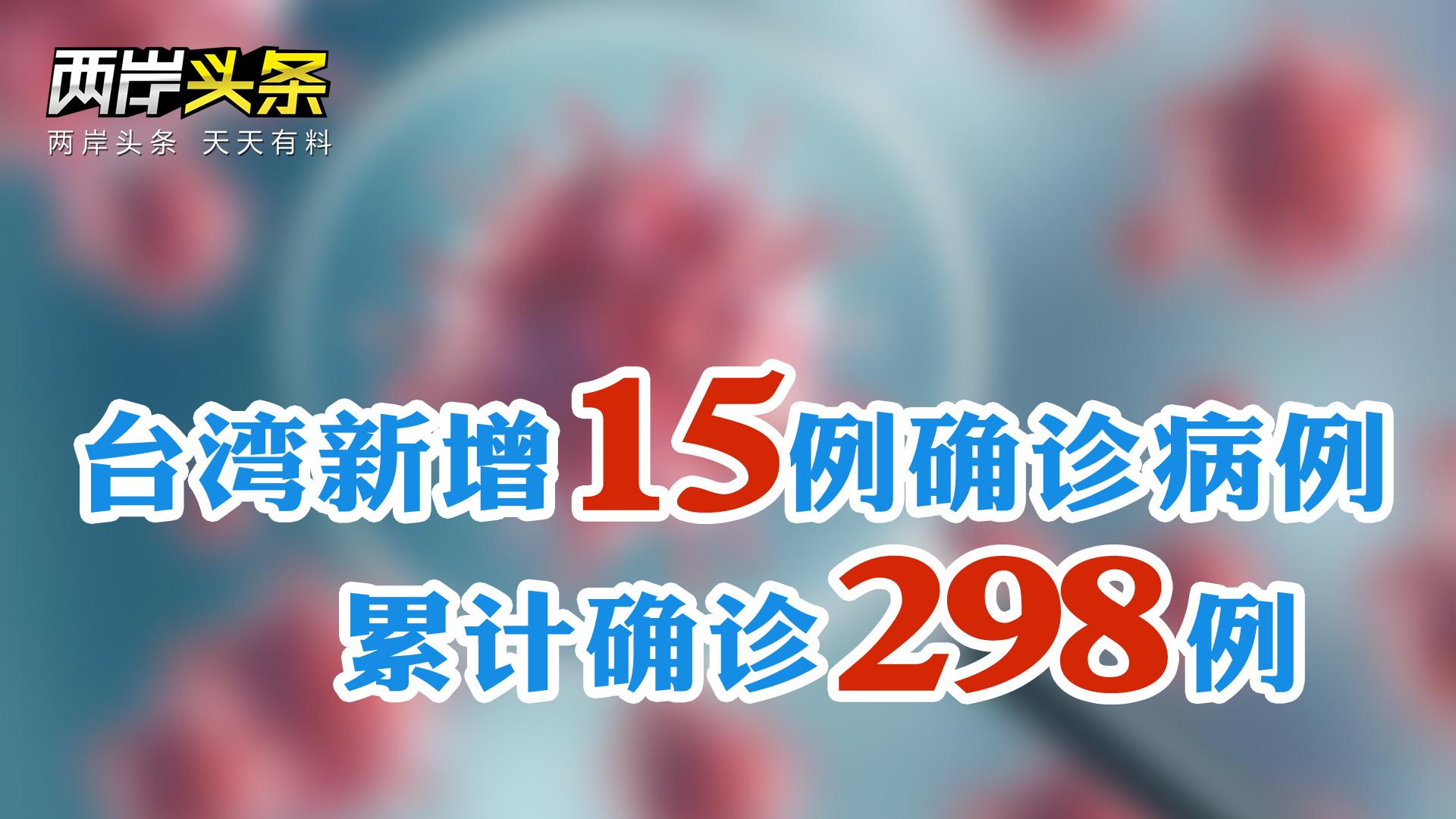 臺灣地區新增15例新冠肺炎確診病例 累計298例圖片